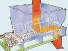 CG Series Forming Machine